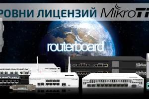 Лицензии MikroTik – в чем разница