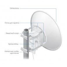 Ubiquiti airFiber X Antenna AF-11G35